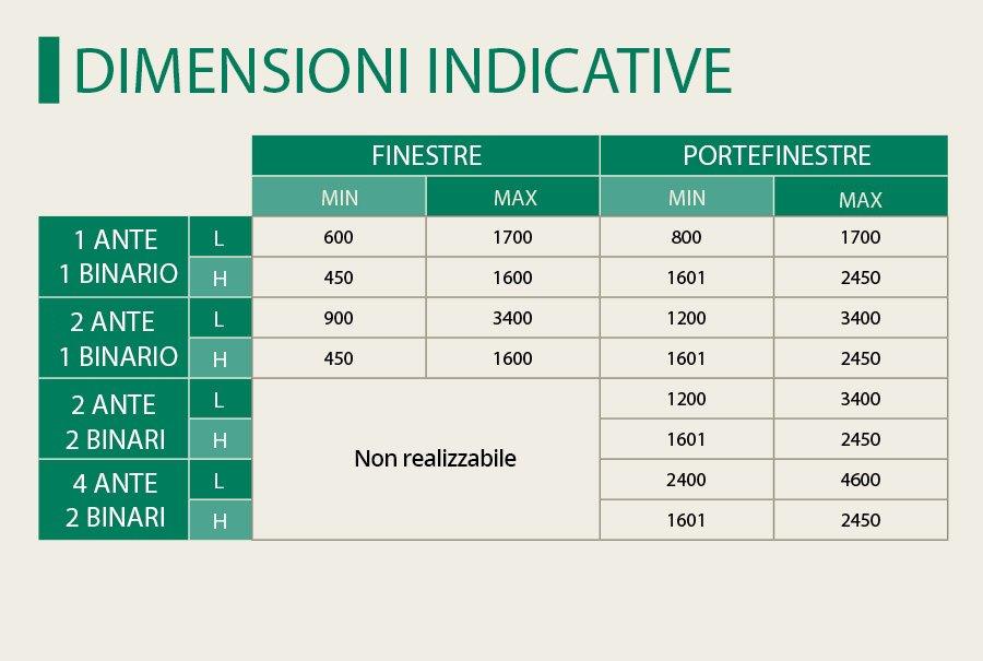 tabella_dimensioni_indicative