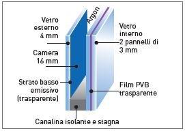 termico_rinforzato(VIR_o_ITR)-Kline